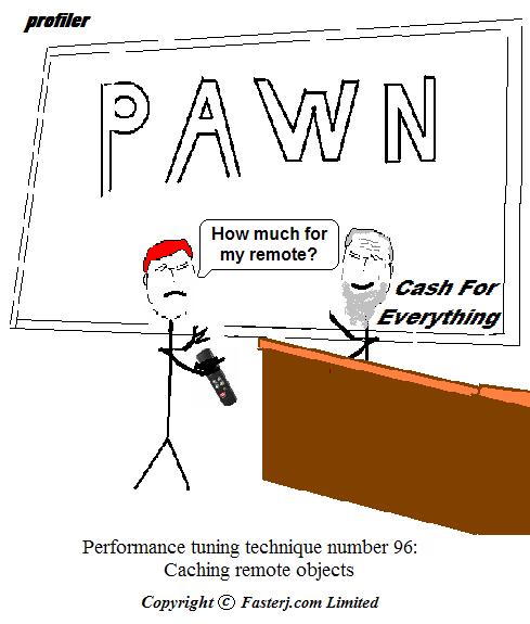 pawn shop clip art free - photo #35